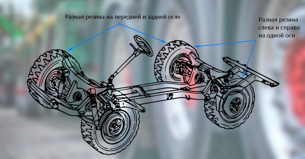 Можно ли эксплуатировать автомобиль с разным протектором шин