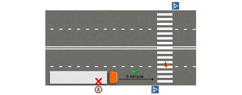 Парковка пешеходный переход